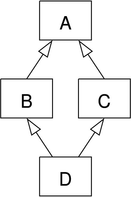 Figure 1: Enabling Debugging In PHP Storm